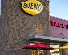Taco Bueno Customer Survey